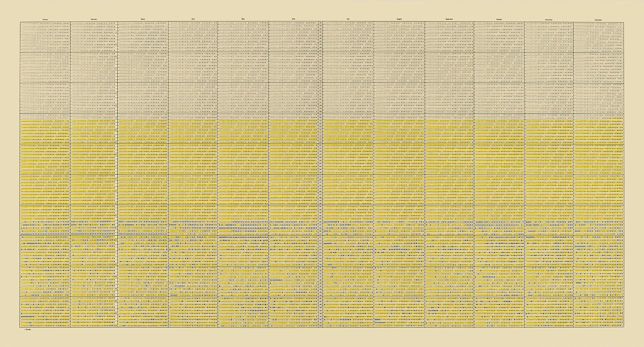 Featured image of article: On Kawara Image of the Day: February 8